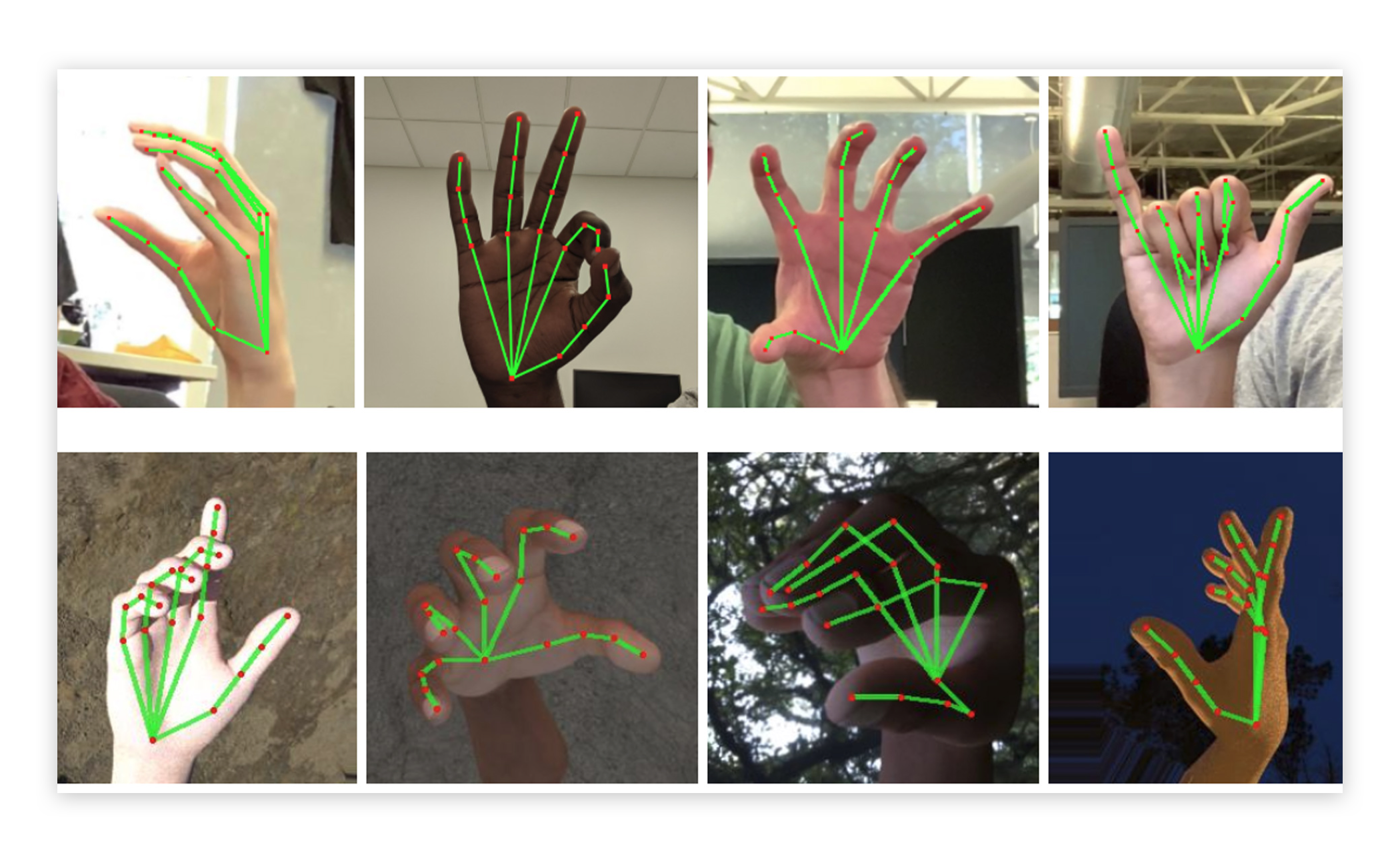 Screenshots of Google's image recognition processing hand gestures.